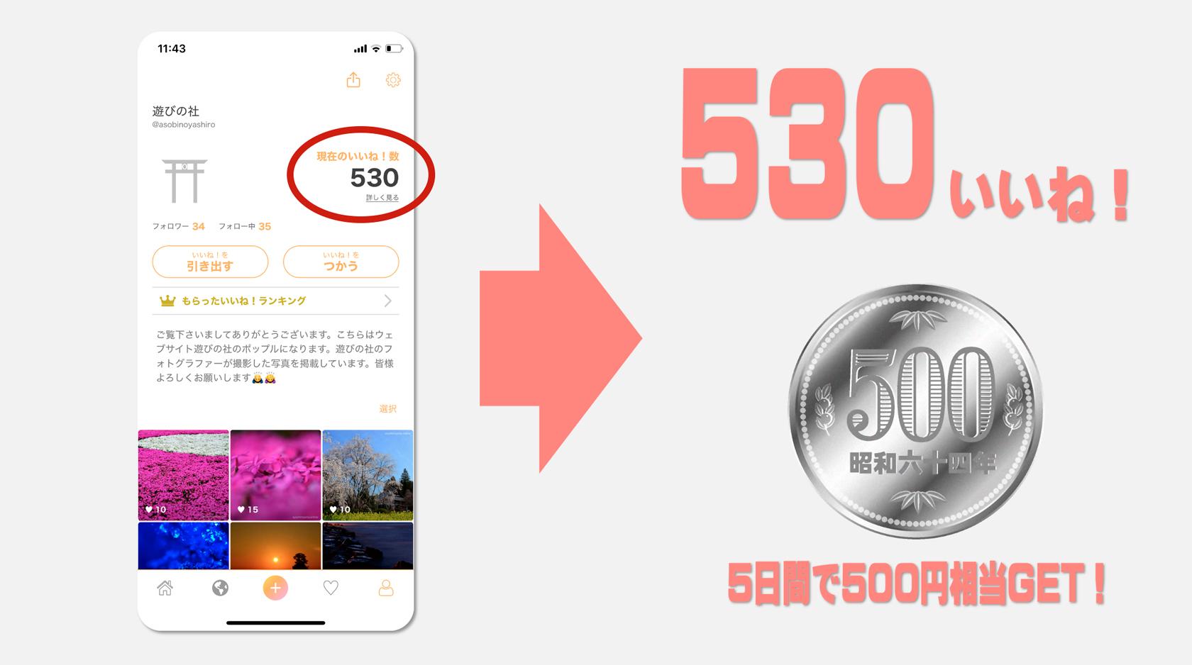 5日間で500円分のいいねをGET!